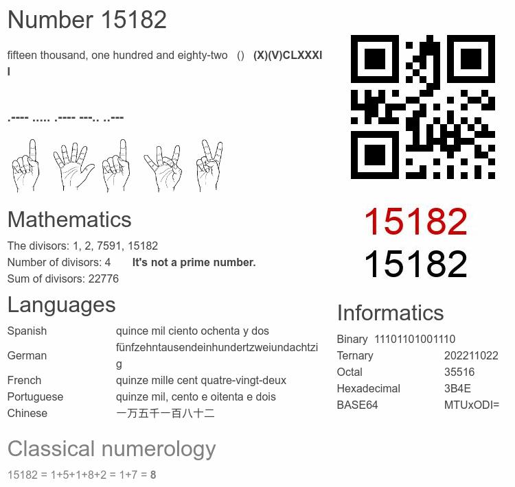 15182