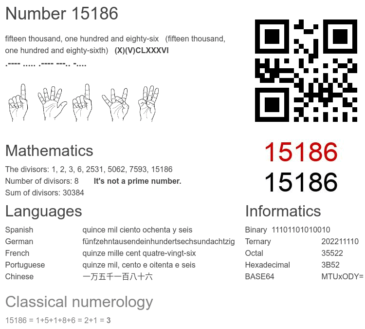 15186 number, meaning and properties - Number.academy
